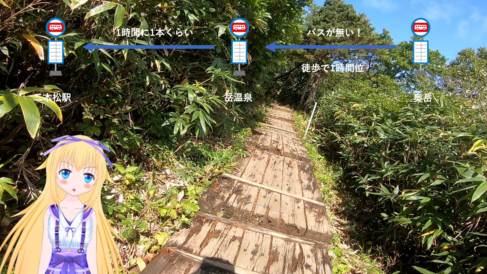 安達太良山バスでのアクセス