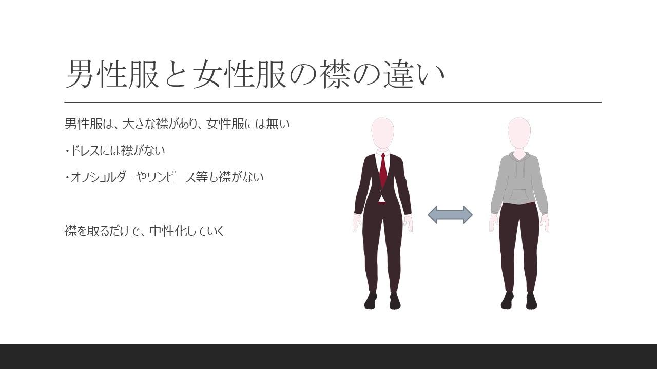 男性服と女性服の違い