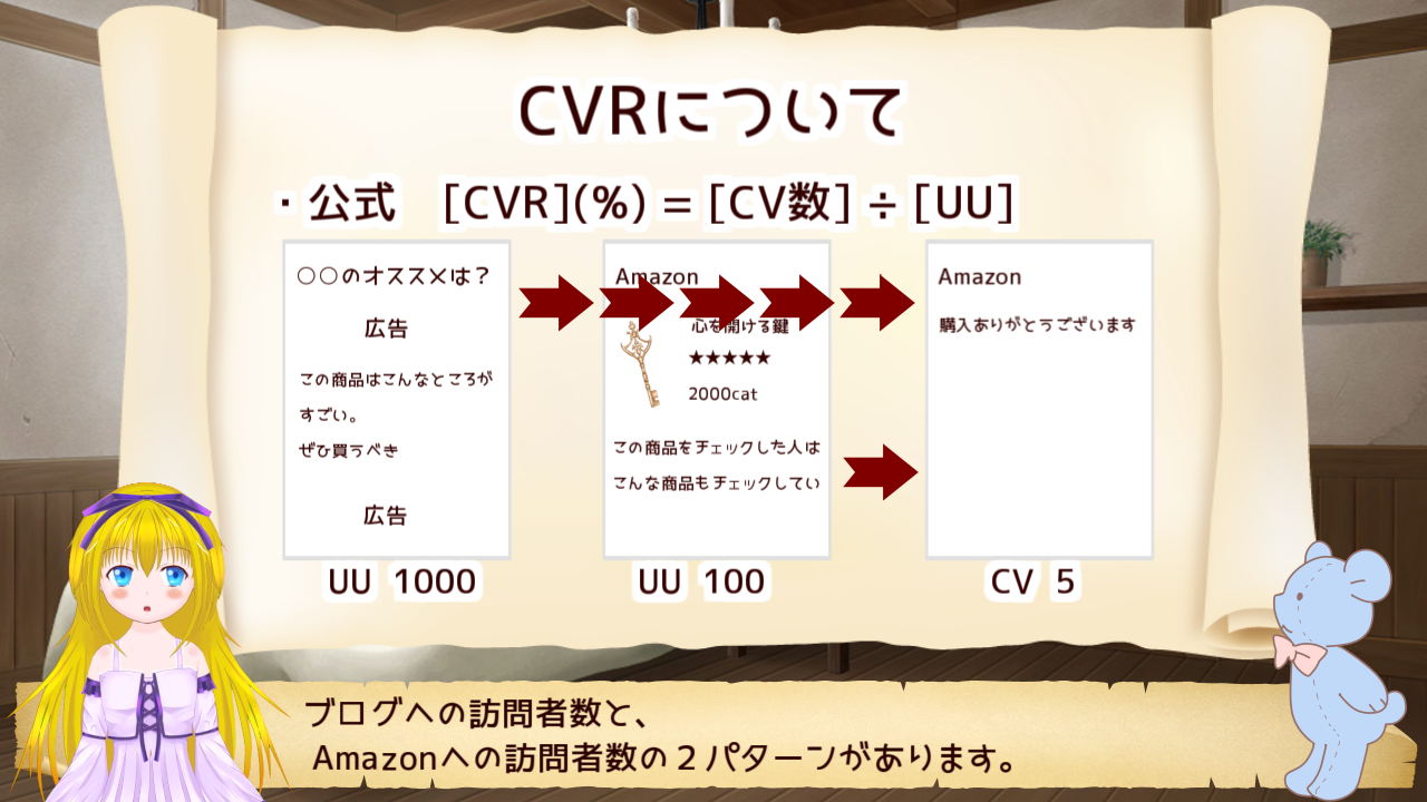 CVRはどこで計測する?
